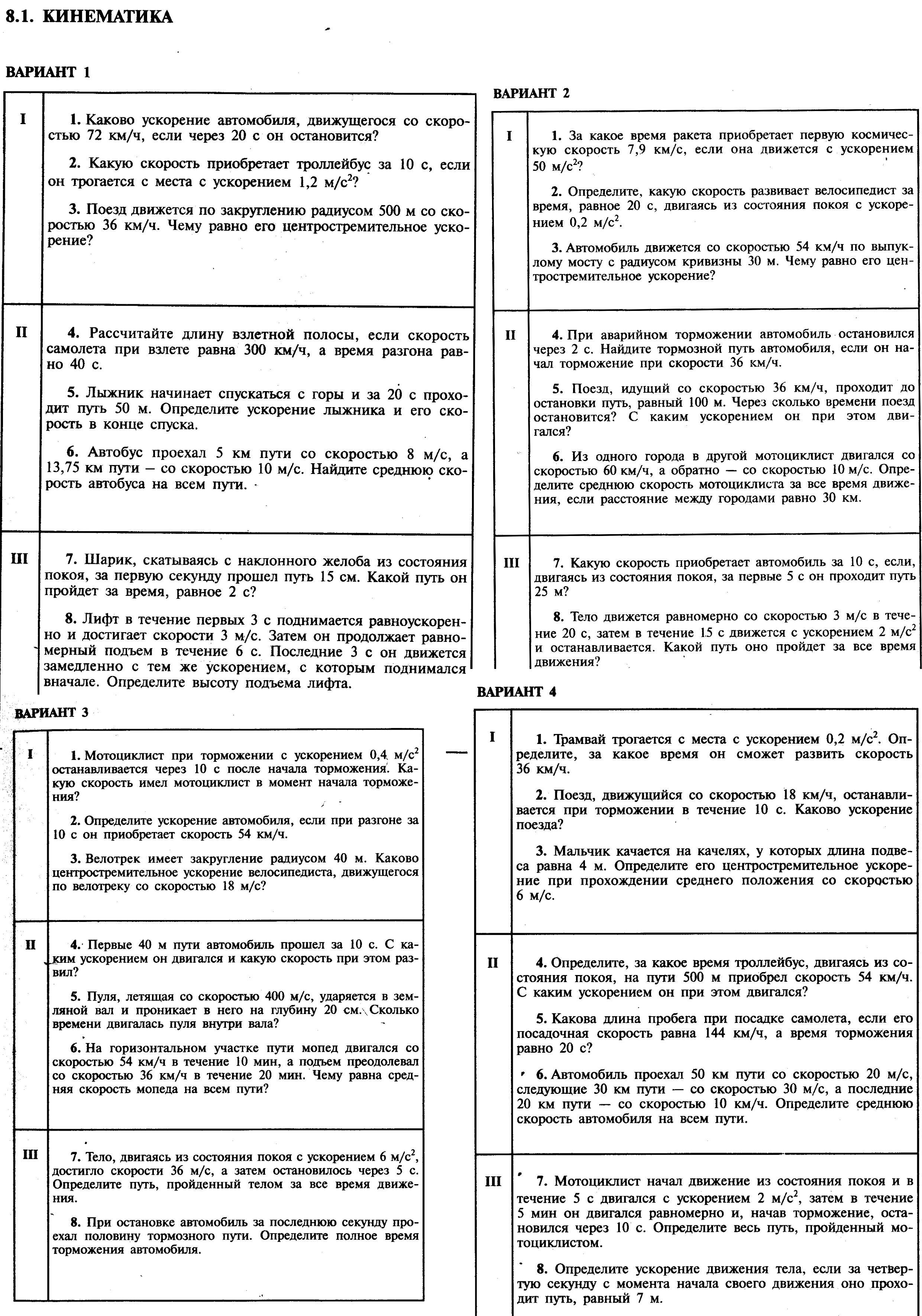 Контрольная работа динамика законы сохранения 1574