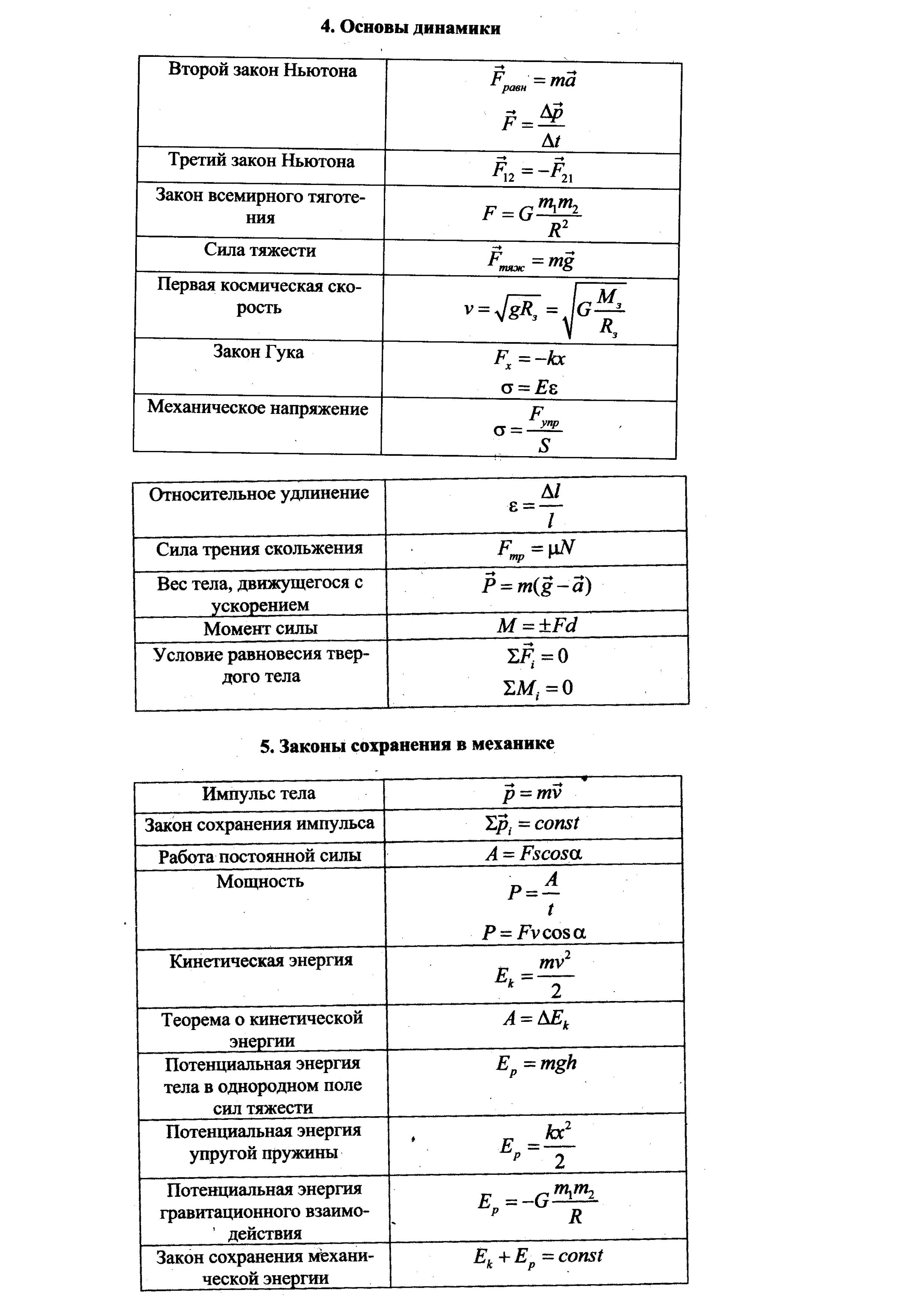 термобелья Различают динамика физика 9 класс инете про